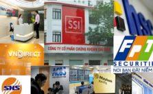 brokerage securities in Vietnam stock market